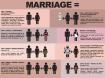 biblical-marriage